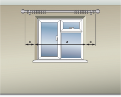 Hướng dẫn cách tự đo rèm cửa chính xác dễ dàng nhất